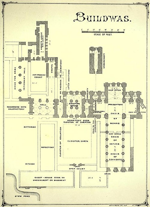 Image Result For Plans Tyo Build