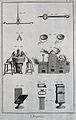 Chemistry; a balance (top), distillation (centre), and casti Wellcome V0025483ER.jpg