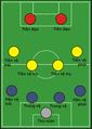 Chiến thuật bóng đá 442.png