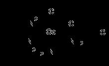 Skeletal formulas of cis-dichlorobis(ethylenediamine)cobalt(III) chloride