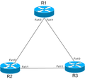 Cisco-topology-triangle.png