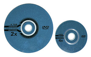 MiniDVD - Conventional 12cm disc (left) compared to 8cm disc (right)