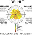 Delhi Profile, Level 1, 2012.jpg