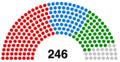 Diagramme répartition des voix pour l'élection du président de la Confédération de 2010.png