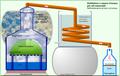 DistillatoreAri-Acq.png