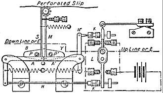 Wheatstone system - Wheatstone automatic transmitter diagram