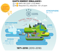 EEI and Excess Heat Inventory 2018.png