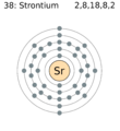 Electron shell 038 strontium.png