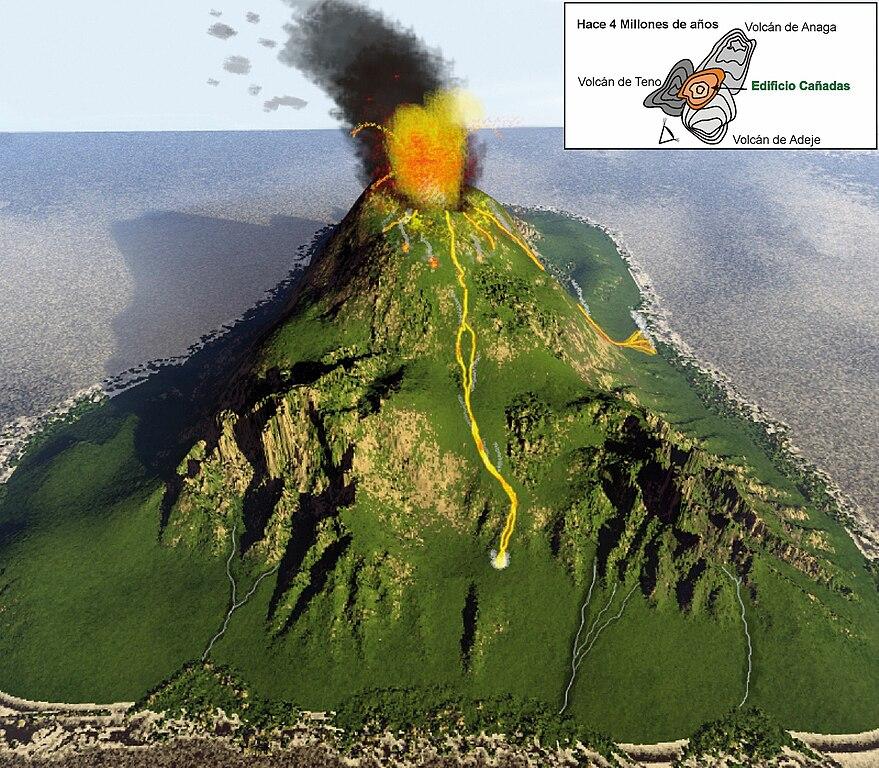 Maqueta de un volcán