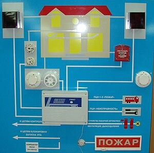Схема пожарного стенда