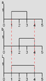 Fonctions logiques(4-d).png