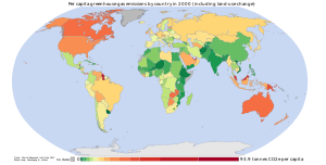 Greenhouse gas emissions per capita in 2000 Da...