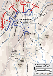 Battle of Gettysburg, first day First day of the Battle of Gettysburg during the American Civil War