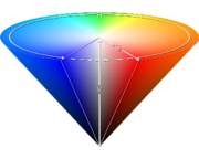 The conical representation of the HSV model is well-suited to  visualizing the entire HSV color space in a single object.