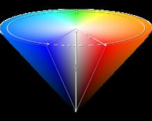 Цветовое пространство HSB.