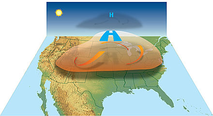 High pressure in the upper atmosphere traps heat near the ground, forming a heat wave Heat Wave.jpg