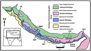Pre-collisional Himalaya - Image: Himalaya tectonostratigraphic zones for Wiki