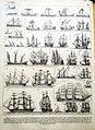 Historical ships (Nouveaau Larousse,c. 1900) DSCN2858.jpg