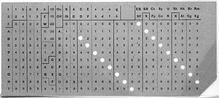 Hollerith punched card (1895)
