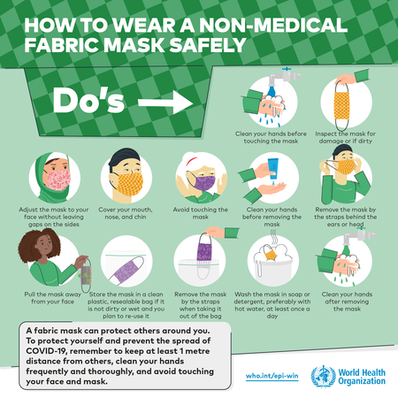 How to wear a non-medical fabric mask safely - Do's.png