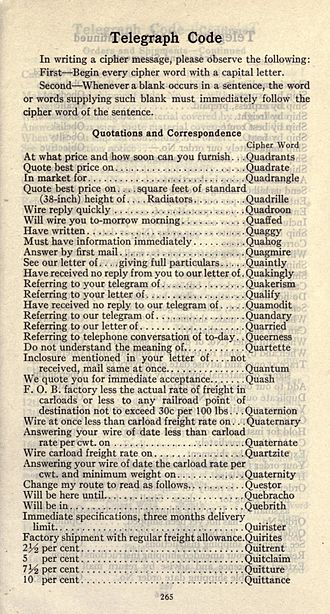 Commercial code (communications) - First of 20 pages of commercial telegraph code from a 1910 radiator catalog