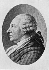 Johann Caspar Goethe, Aquarellminiatur von Georg Friedrich Schmoll, 1775 (Quelle: Wikimedia)
