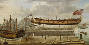 HMS Active (1758) - The docks at Rotherhithe, where Active was constructed in 1757–58.