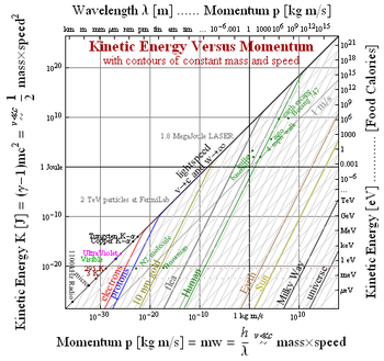 Dispersion relation - Wikipedia