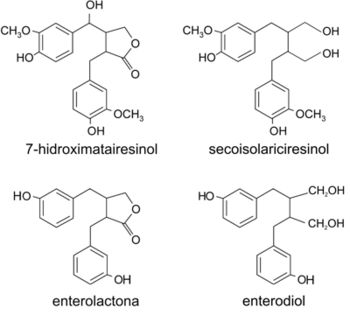 efectos secundarios de esteroides