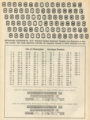 Linotype Russian Keyboard and List of Characters.png
