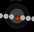 Lunar eclipse chart close-2065Jul17.png