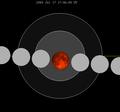 Lunar eclipse chart close-2065Jul17.png