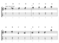 Major Chord Triads.png