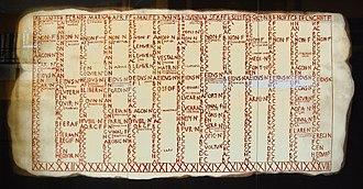 Roman calendar - Image: Museo del Teatro Romano de Caesaraugusta.43