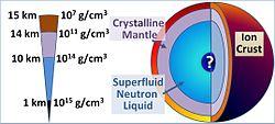 Materia Física Wikipedia La Enciclopedia Libre