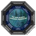 New Normal Learning Framework or NNL Framework.png