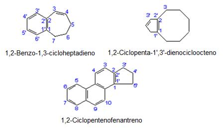 nombres de esteroides inyectados