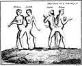 Observationes Anatomico-Medicae, de Monstro Bicorporeo Virgineo A. 1701. Die 26 Oct. in Pannonia, Infra Comaromium, in Possessione Szony, Quondam Quiritum Bregetione, in Lucem Edito, Atque A. 1723. (14577026939).jpg