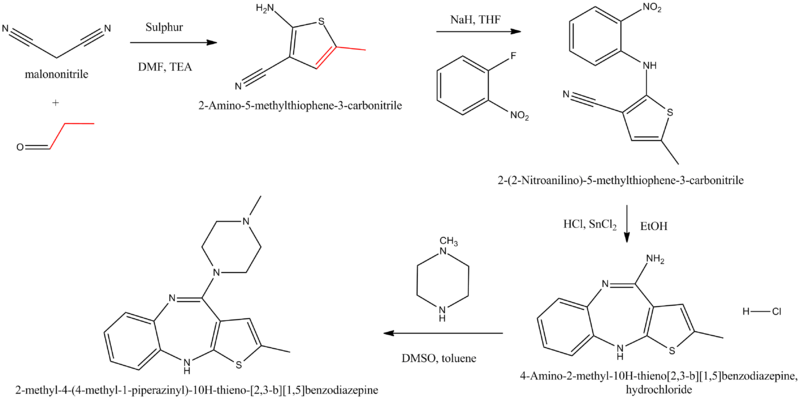 Olanzapine synthesis.png
