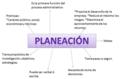 PLANEACION.png