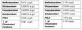Paraben accumulation levels.png