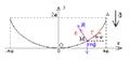 Pendule cycloïdal - base locale de Frenet et forces.png