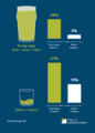 People who drank very heavily had a greater preference for strong alcoholic drinks.png