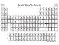 Periodic Table Name Symbol Atomic Number and Mass.jpg