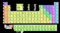 Periodic table wikiversidad.webp