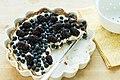 Piece of Pie (Unsplash).jpg