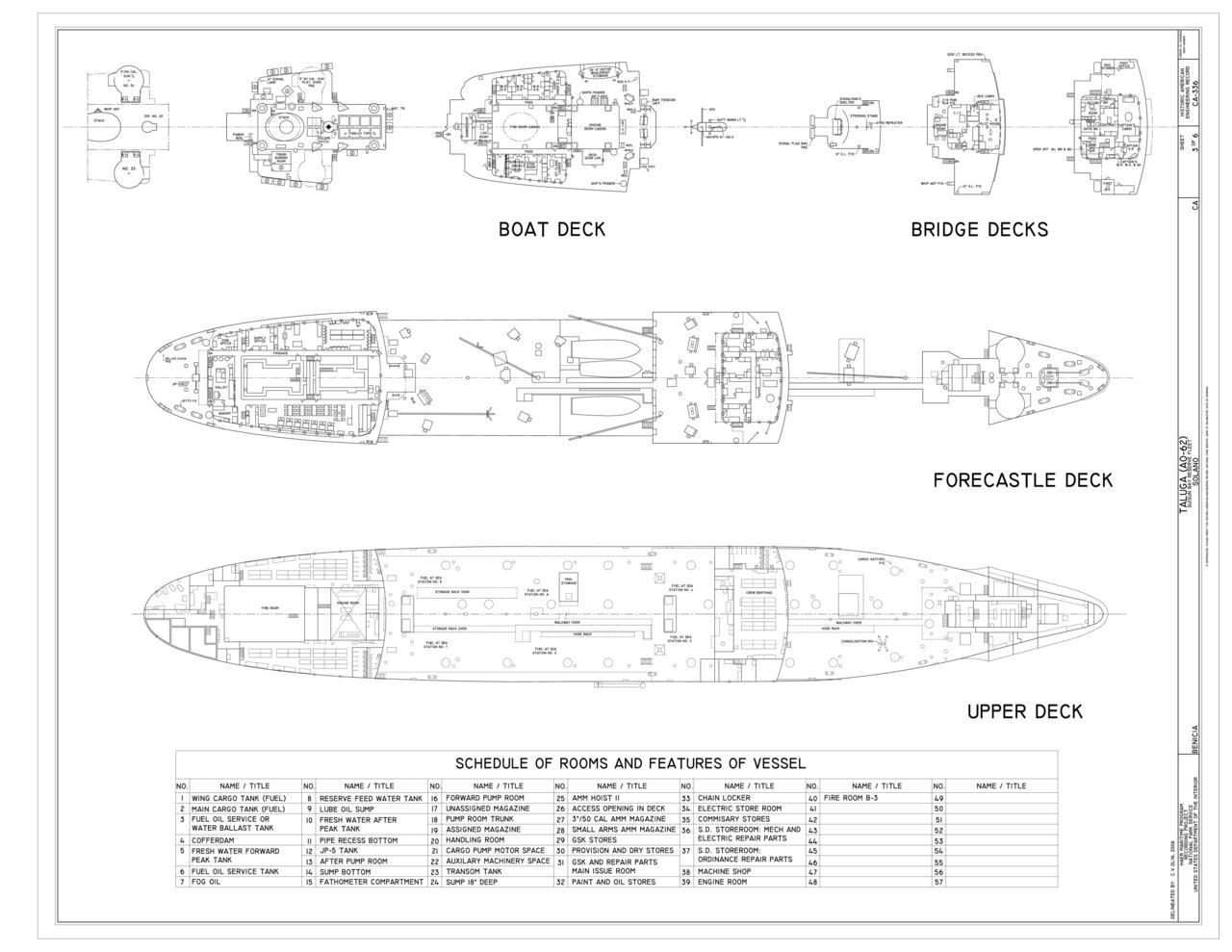 file:plans- 3'-50 cal  gun platform, boat deck house top and fidley top,  boat deck, radar platform lower, pilot house top, navigation bridge, upper  bridge