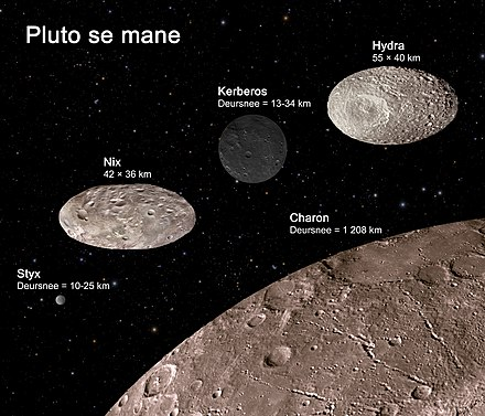 pluto's moons nix and hydra - HD4000×3429