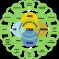 Princípios da Permacultura em cores.png