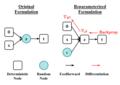 Reparameterization Trick.png